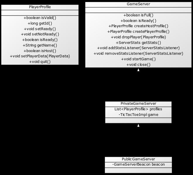 Game Servers   Coding WorkBench